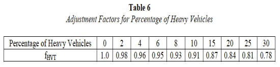 Thumbnail of Table 6