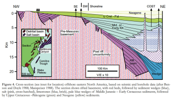caribbean geology How can the answer be improved.