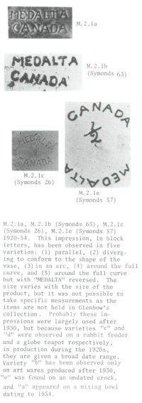 Thumbnail of Figure 47