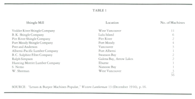 Thumbnail of Table 1