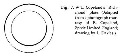 Thumbnail of Figure 7
