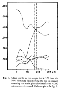 Thumbnail of Figure 3