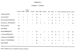 Thumbnail of Table 2