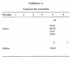 Thumbnail of Table 11