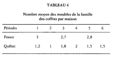 Thumbnail of Table 4