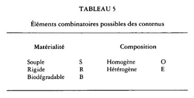 Thumbnail of Table 5