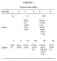 Thumbnail of Table 7