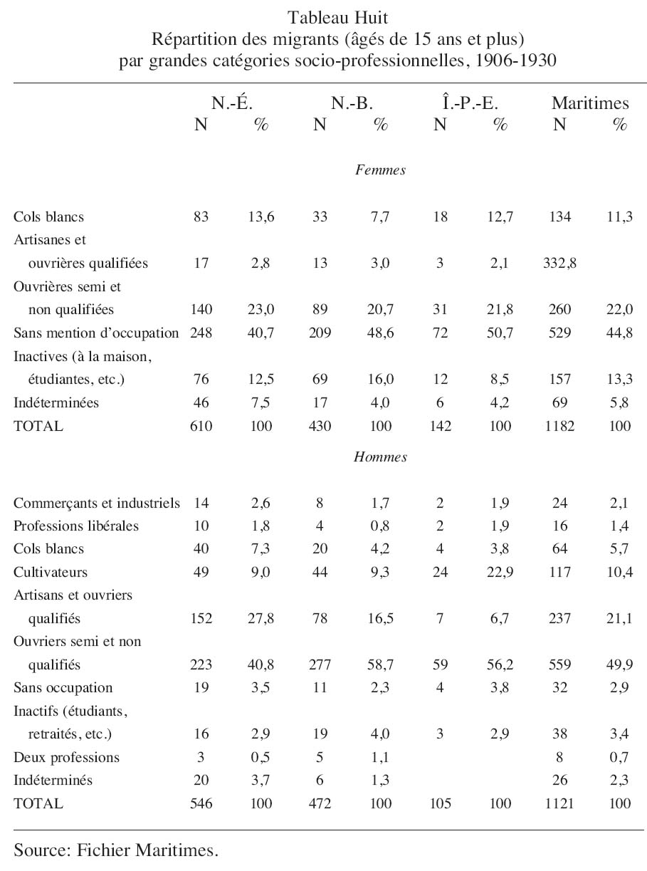 economics naturalist essay
