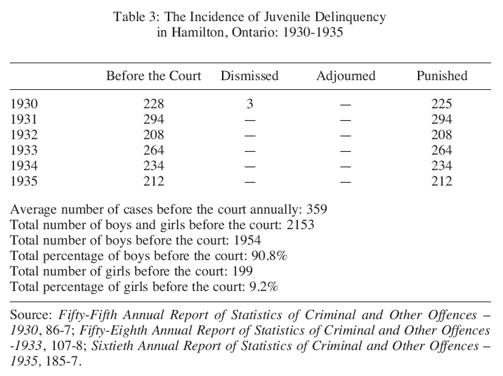 social outcasts and juvenile deliquency essay Justice system position paper infact it reinforces the bad behavior because they are made to believe that they are outcasts and juvenile justice: a social.