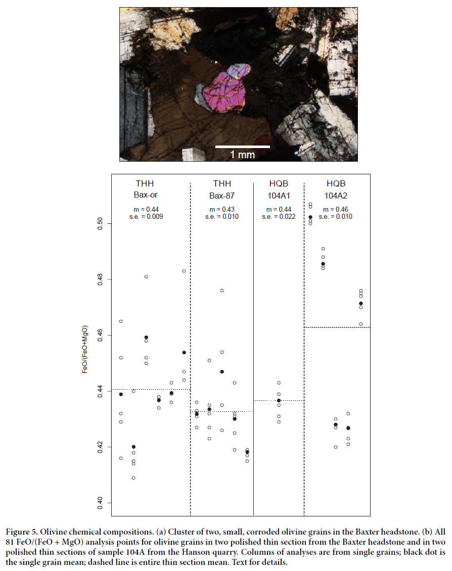 Forensic igneous petrology locating the source quarry for the display large image of figure 5 buycottarizona Image collections