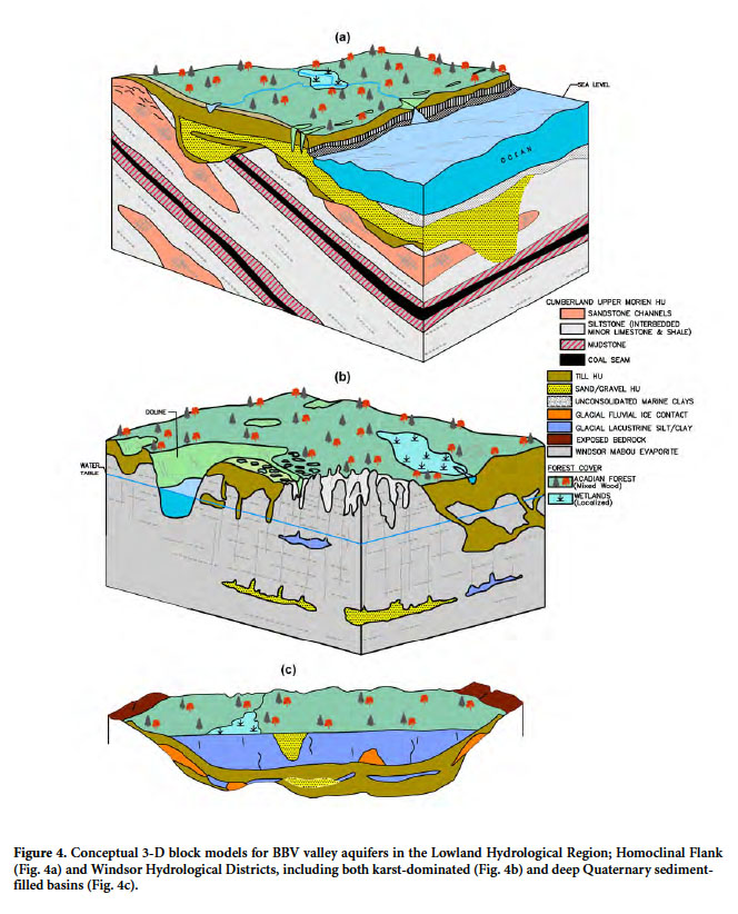 View of The geology and hydrogeology of buried bedrock valley