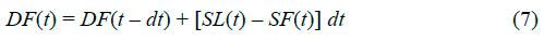Large image of Equation 7