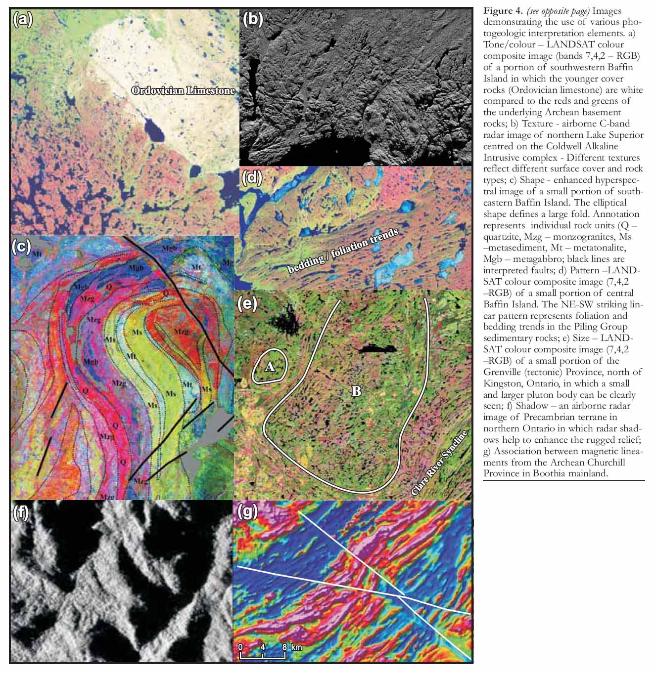 geology and petrology of limestone