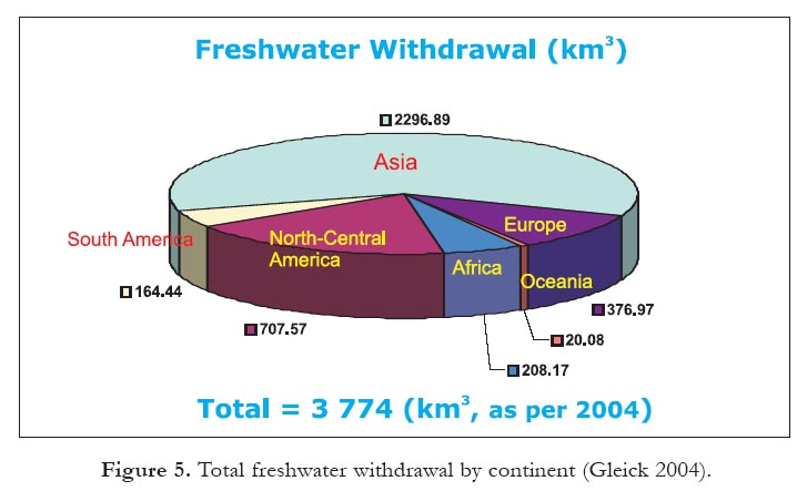 International Year Of Planet Earth 3 Groundwater