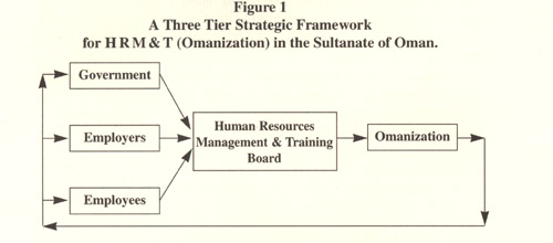 international journal of learning and development images