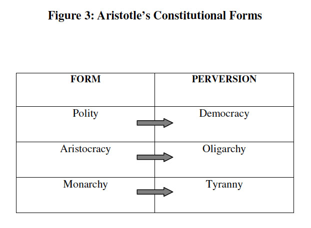aristotle essay over justice With these considerations in mind, aristotle states that the good life consists in the possession, over the course of a lifetime, of all those things that are really good for us moreover, what is really good for any one of us corresponds to the natural needs that are the same for all of us.