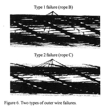 Endurance of Compacted Steel Wire Ropes | Torgersen ...
