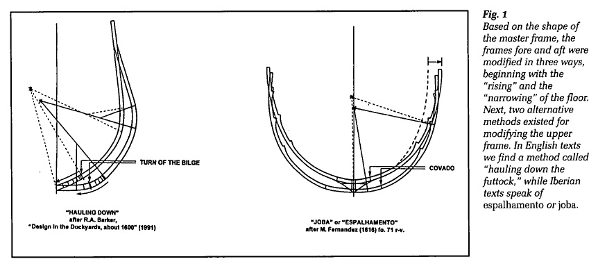 recent advances in ship history and archaeology  1450