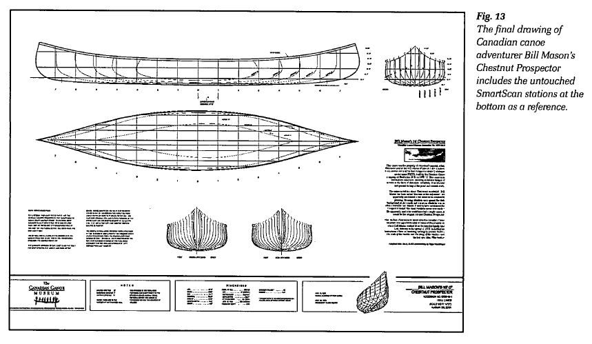 View of Documenting the Small Craft Collection of the Canadian Canoe