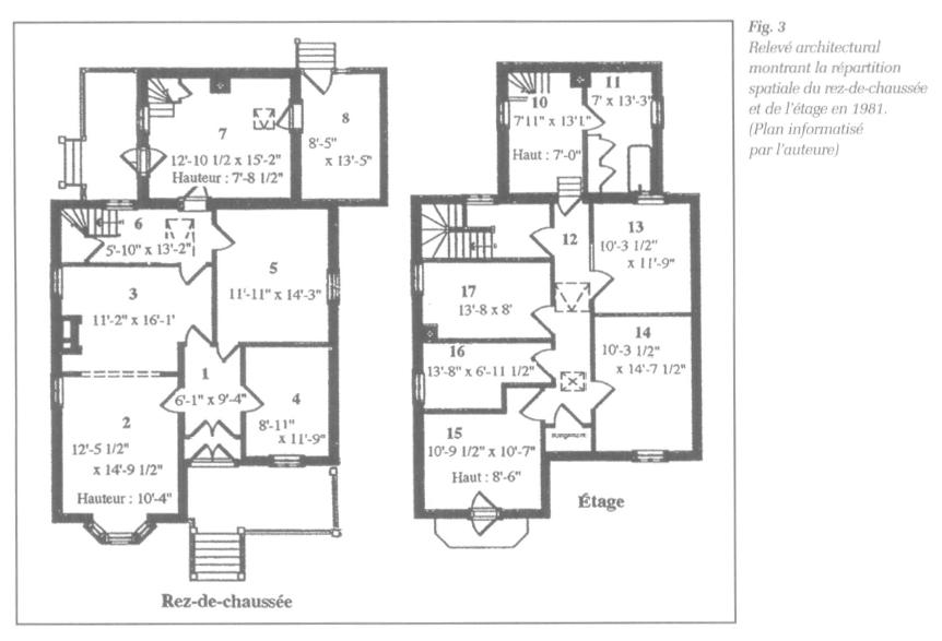 l 39 espace domestique comme source biographique le cas de la maison d 39 alphonse et de dorim ne. Black Bedroom Furniture Sets. Home Design Ideas