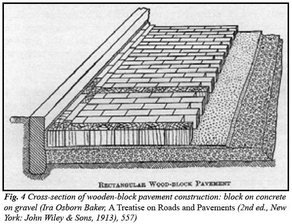 View of Asphalt Modernism on the Streets of Toronto, 1890–1900