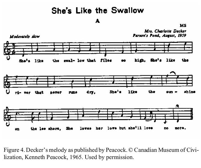 She\'s Like the Swallow\