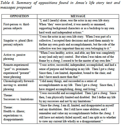 what verb tense to use in an essay Whether your writing or editing, use this reference card to help remember which verb tense you should use in your scientific research paper.